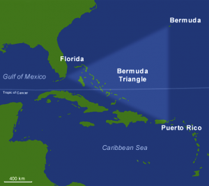 All about the Bermuda Triangle