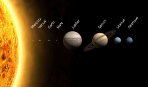 All About The Solar System